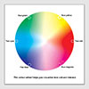 Photography Tutor - Colour Wheel